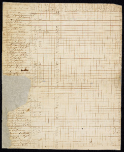 Amherst tax records, 1810