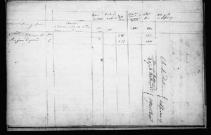 Amherst tax records, 1830