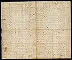 Amherst tax records, 1754