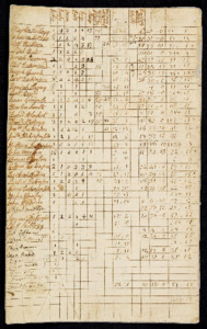 Amherst tax records, 1770