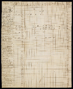 Amherst tax records, 1800